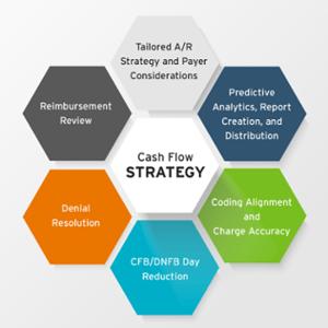 Graphic_Cash Flow Strategy-1