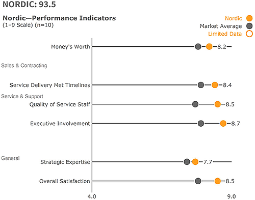 KLAS-AMS-Performance-Indicators-web