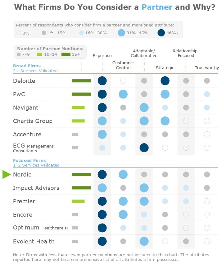 KLAS-partnership-table.png