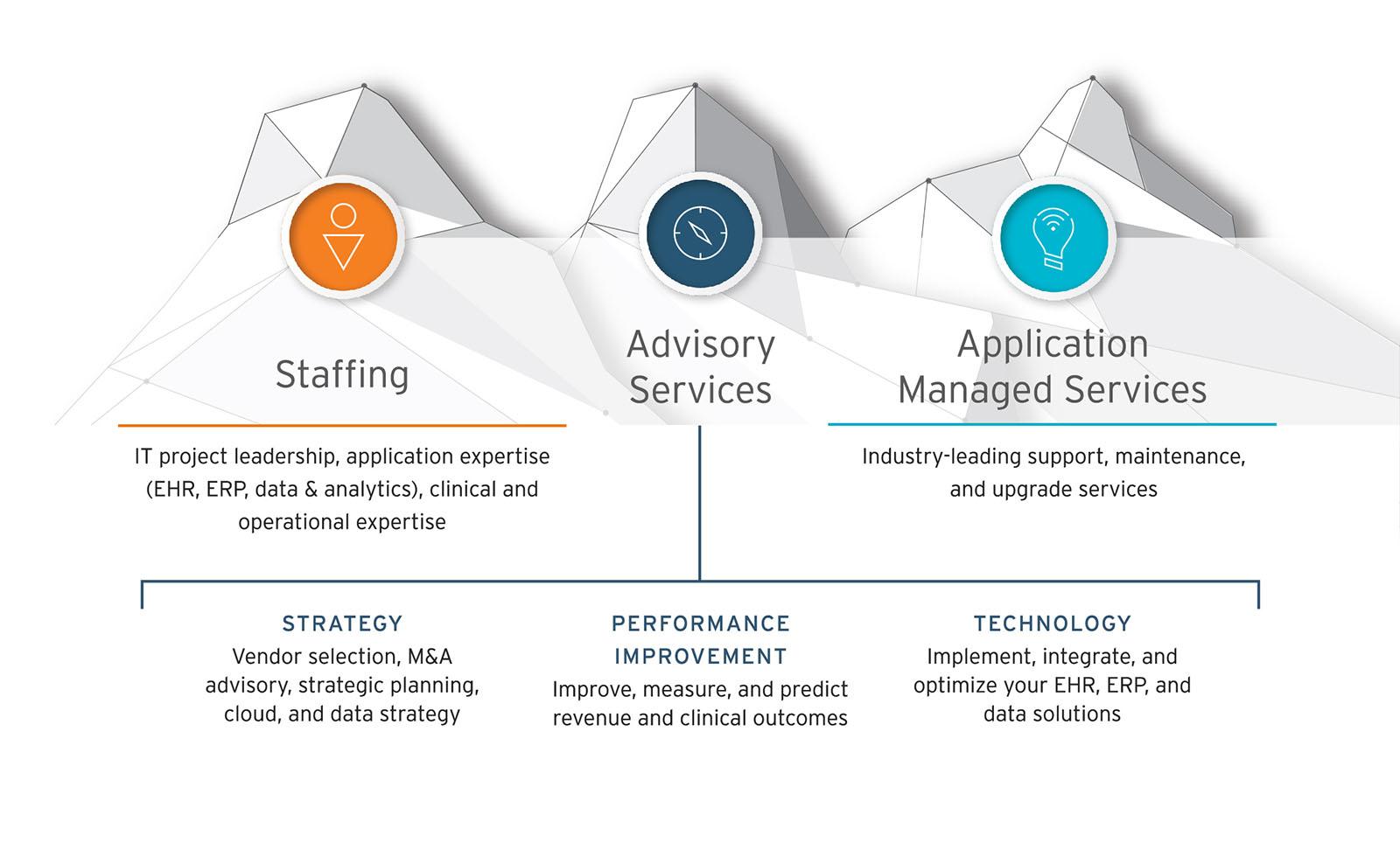 Service Mountain Graphic