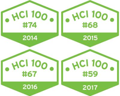 HCI 2014-2017