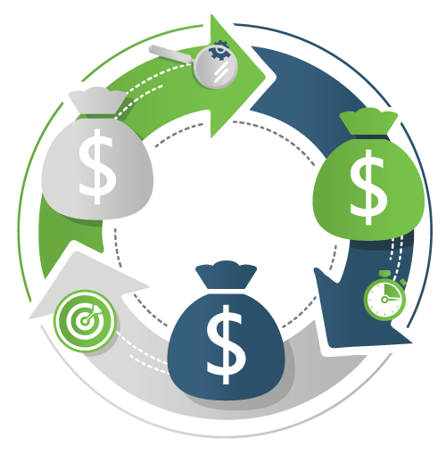 revenue cycle