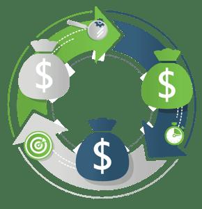 Revenue Cycle Transformation